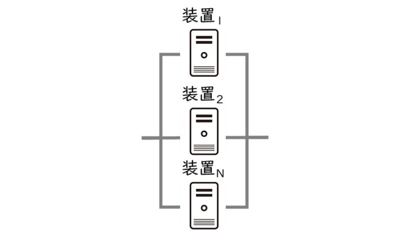 並列システム