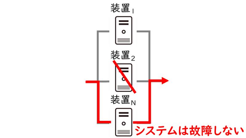 44-03_06_並列システムの具体例
