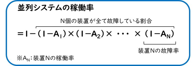 並列システムの稼働率の計算方法
