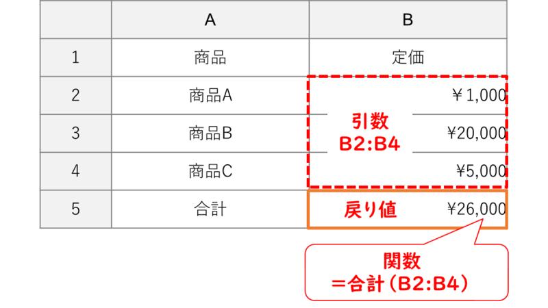 47-03_04_関数、引数、戻り値の具体例3
