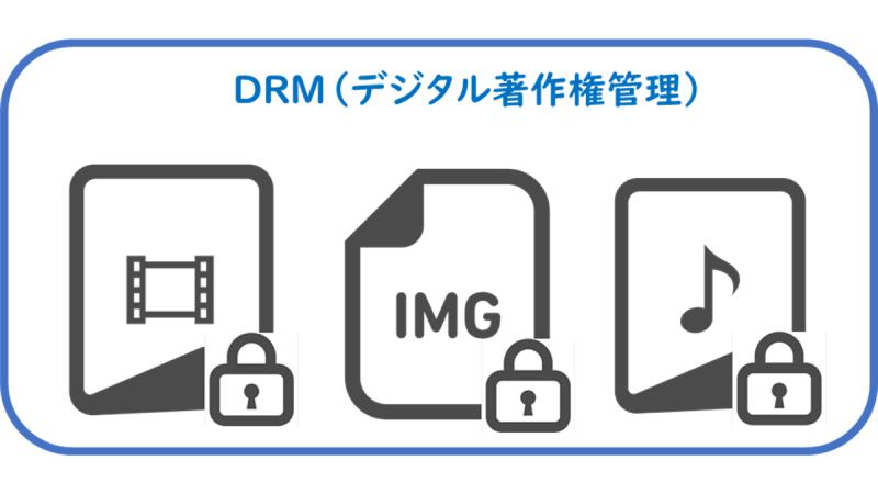 DRM(デジタル著作権管理)