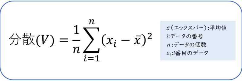 分散の計算式