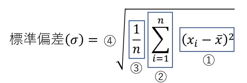 標準偏差の計算式の意味