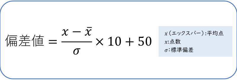 偏差値の計算式