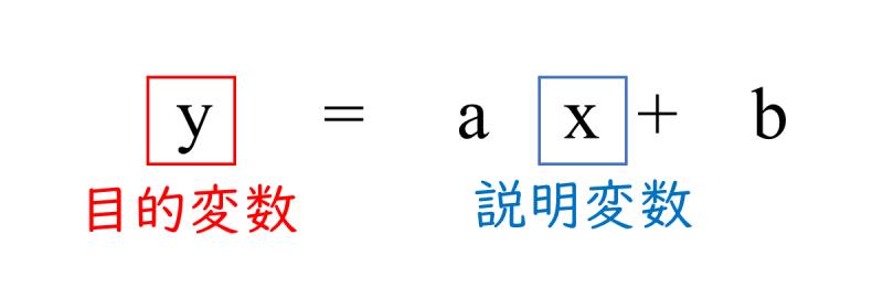 34-08_03_目的変数、説明変数